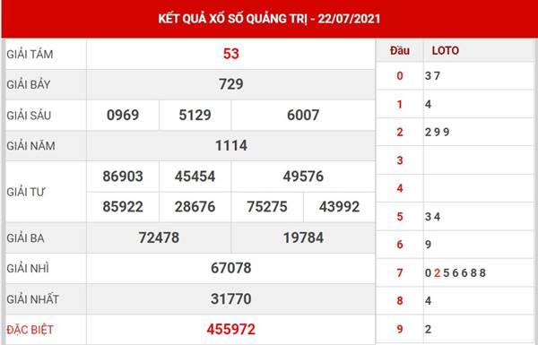 Phân tích KQSX Quảng Trị thứ 5 ngày 29/7/2021