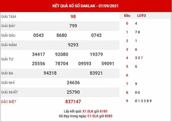 Phân tích XSDLK ngày 14/9/2021