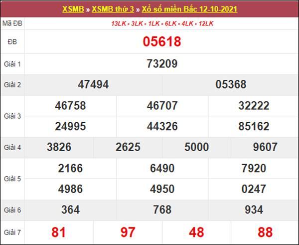 Phân tích SXMB 13/10/2021 thứ 4 chốt số giờ hoàng đạo
